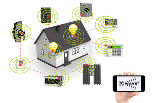 Z-Wave wireless network
