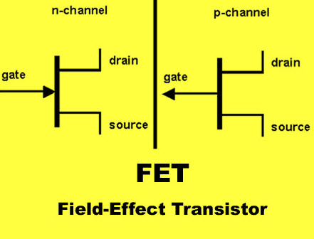 Field Effect Transistor Working And Its Characteristics