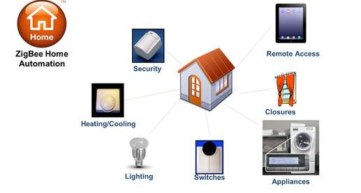 Project report on home automation using zigbee