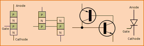 Thyristor Terminals and P-N-P-N Junctions