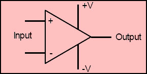 Schematic Symbol of Op Amp Circuit