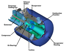 Recuperated Microturbine