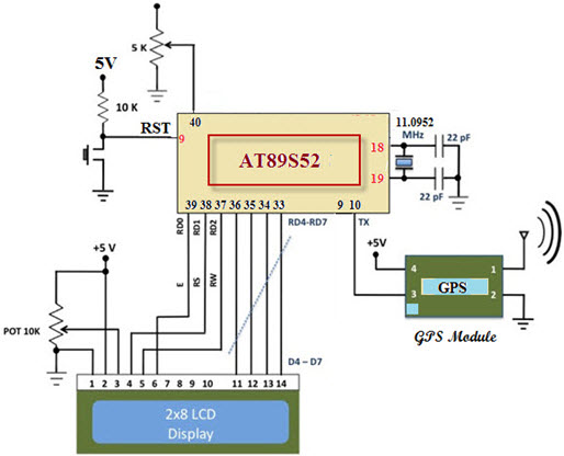 Interfacing the GSM Modem with the Microcontroller Circuit