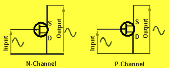 Common Drain or Source Follower FET Circuit