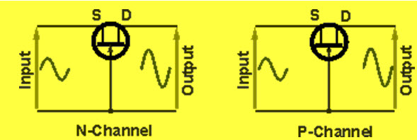 Common Gate FET Circuit Configuration