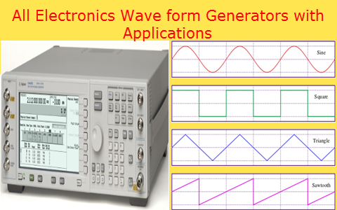 Electronics Waveform Generators