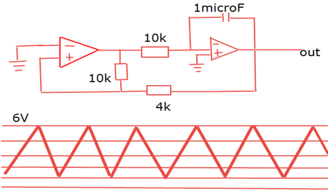 Types of Waveform Generators with Applications
