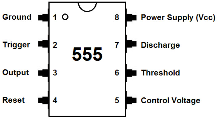 555 timer ic basics and working principle with applications rh efxkits co uk 555 ic pin configuration 555 timer pin diagram description