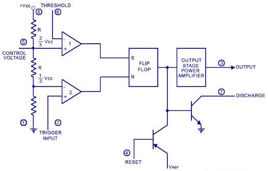 555 timer ic basics and working principle with applications,Block diagram,Block Diagram Of Ic 555