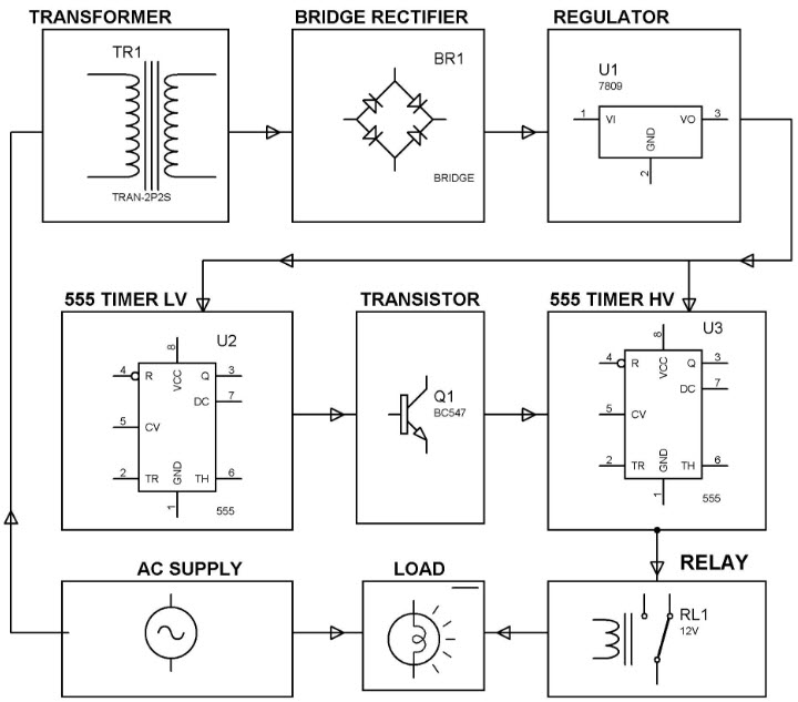 Block Diagram of Over Voltage & Under Voltage Protection System Using Timer