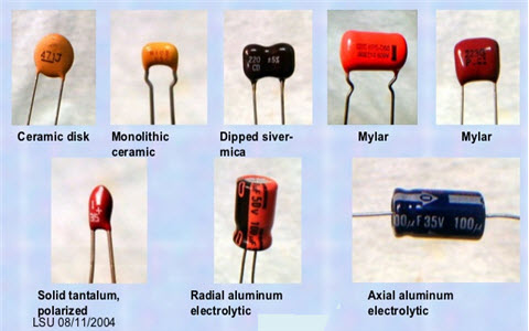 Different types of capacitors and their applications greentooth Choice Image