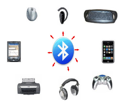 Applications of Bluetooth Technology