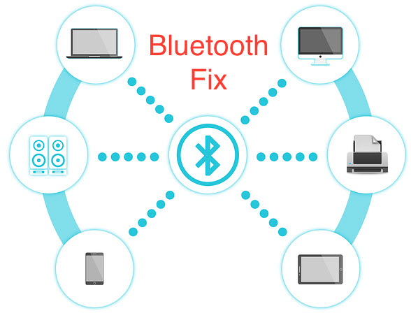 Working of Bluetooth Technology