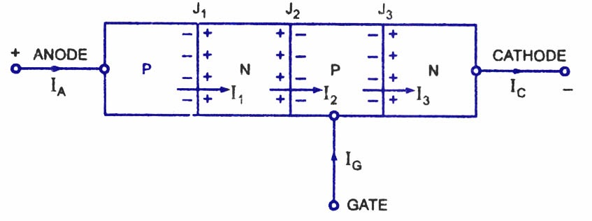 Current Flow and Voltage Bias in an SCR