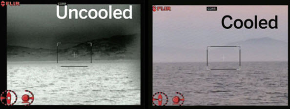 Types of Thermal Imaging Cameras